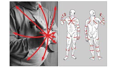 Исследования в криминалистике ножевых ранений (керамбит).